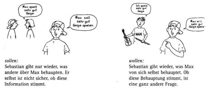 übung modalverben deutsch